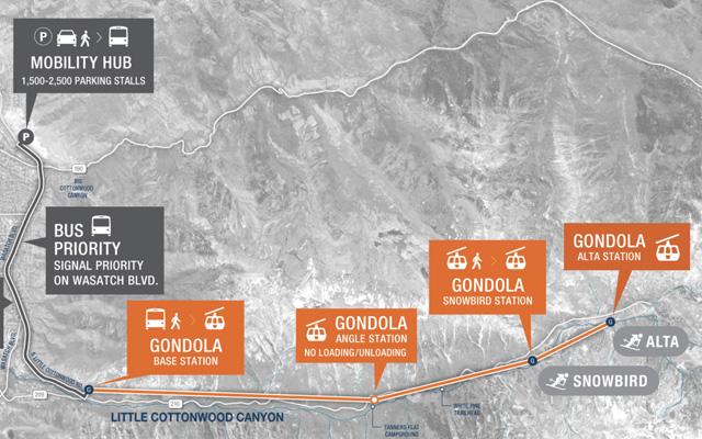 Top Five Fridays June 12, 2020: Little Cottonwood Canyon Gondola Image